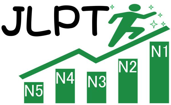 Các cấp độ đánh giá kỳ thi năng lực tiếng Nhật JLPT